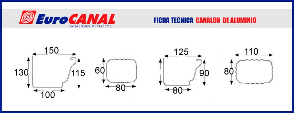 Ficha técnica del canalón de aluminio continuo